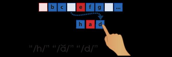 Segmenting - student spells with letter tiles