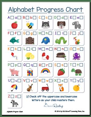 Downloadable alphabet progress chart