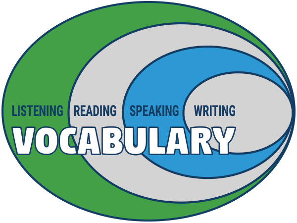 How to Build Your Child's Vocabulary - From All About Reading