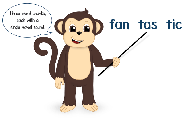 Monkey pointing out the three word chunk syllables in the word 'fantastic'