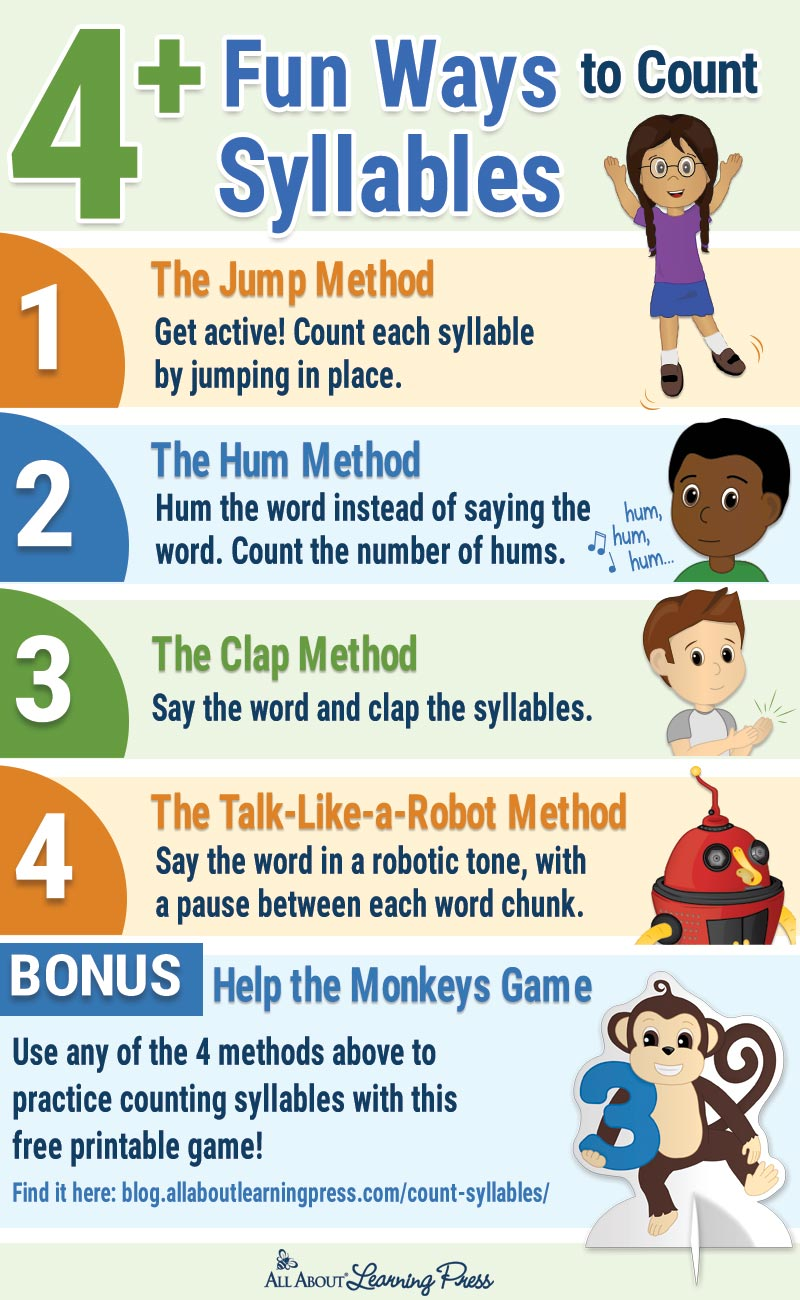 4 Ways to Count Syllables downloadable chart