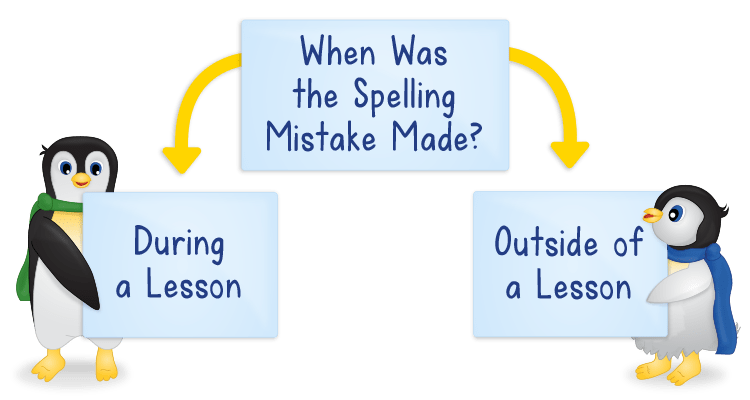 flow chart showing when to correct spelling mistakes