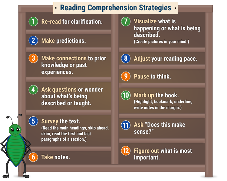 reading comprehension strategies chart