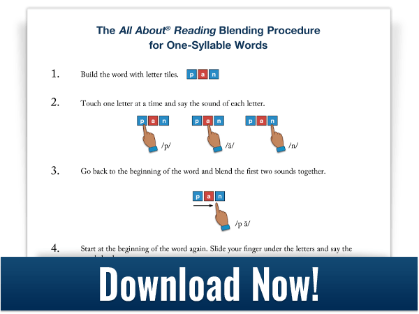 word guessing graphic showing the blending procedure download
