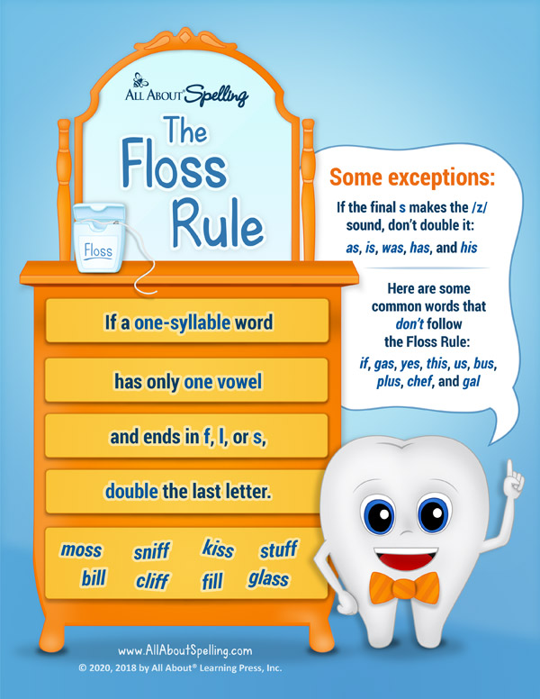 infographic showing the floss rule for spelling