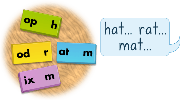 spelling word families with phonics dominoes