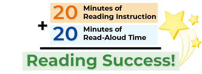 20 minutes of reading instruction plus 20 minutes of reading aloud equals reading success