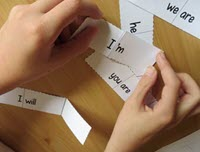Multisensory Teaching for Reading and Spelling