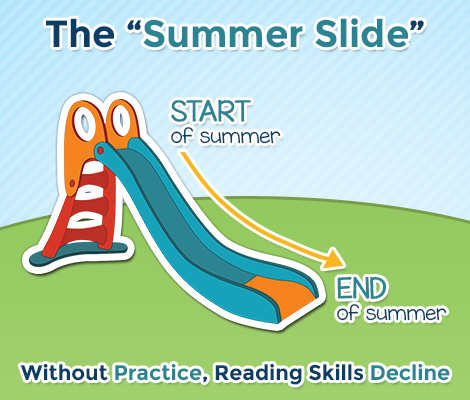 what happens during the summer slide